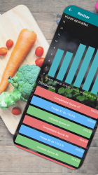 Captura de Pantalla 2 de Fasting Time -  seguimiento de ayuno y dieta para android