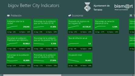 Captura 1 de bigov Better City Indicators para windows