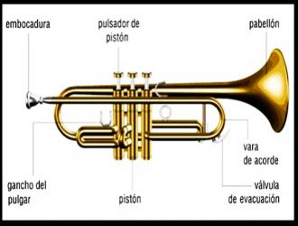 Captura 2 de 🎺Aprende Tocar Trompeta facil. Curso de trompeta para android