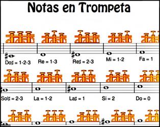 Screenshot 4 de 🎺Aprende Tocar Trompeta facil. Curso de trompeta para android