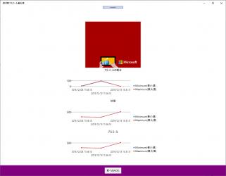 Screenshot 4 de 【Bebida】 Cálculo del contenido de alcohol para windows
