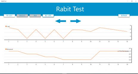 Captura de Pantalla 2 de Rabbit Test para windows