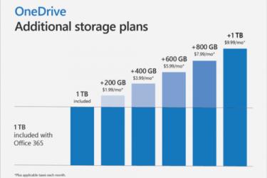 Imágen 3 de OneDrive para windows