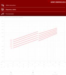 Captura de Pantalla 1 de USTER® STATISTICS 2018 para windows