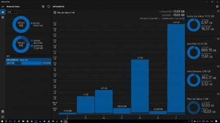 Captura 1 de Network Data para windows